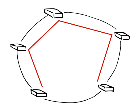 Ring-based network with spanning tree indicated